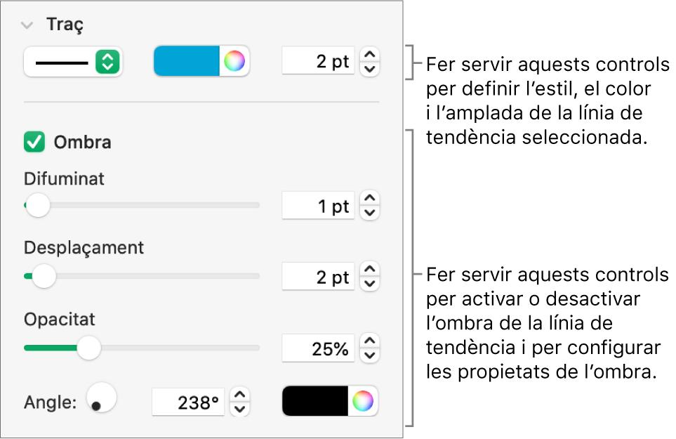 Els controls de la barra lateral per canviar l'aspecte de les línies de tendència.