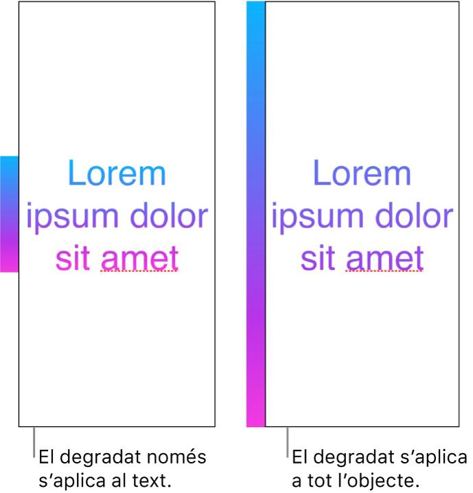 Un exemple al costat de l'altre. El primer exemple mostra text en què s'ha aplicat el degradat només al text, de manera que tot l'espectre cromàtic es mostra al text. El segon exemple mostra text en què s'ha aplicat el degradat a tot l'objecte, de manera que només una part de l'espectre cromàtic es mostra al text.