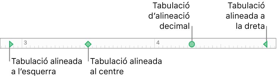 Regle amb marcadors per als marges de paràgraf dret i esquerre i tabuladors per a l'alineació decimal, a l'esquerra, al centre i a la dreta.