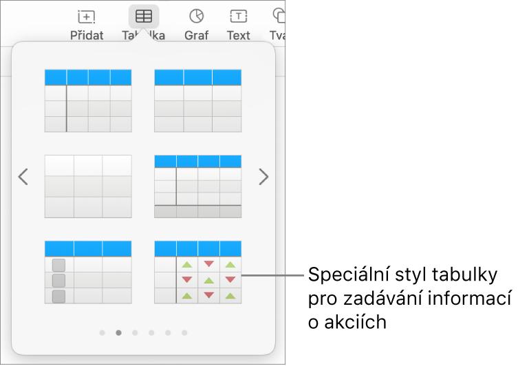 Vybrané tlačítko Tabulka se zobrazeným panelem tabulky pod ním. Vlevém dolním rohu je vidět styl tabulky určený pro akcie