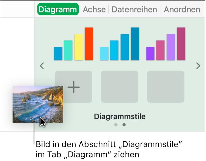 Ein Bild wird in den Bereich für Diagrammstile in der Seitenleiste gezogen, um einen neuen Stil zu erstellen.