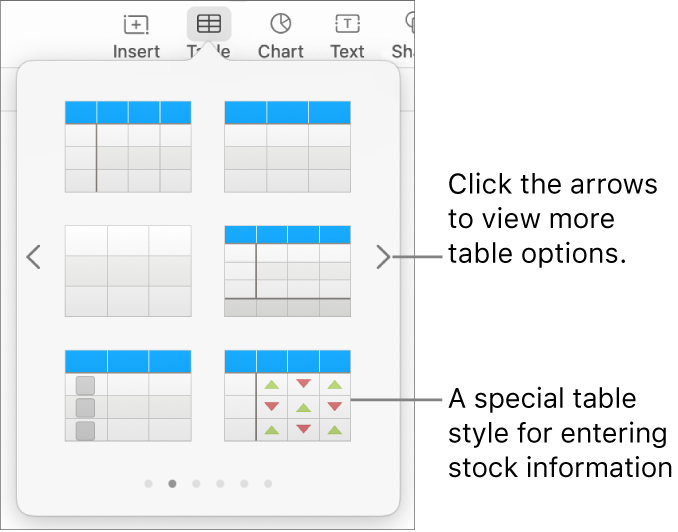 The table menu showing thumbnails of table styles, with a special style for entering stock information in the bottom-right corner. Six dots at the bottom indicate you can swipe to see more styles.
