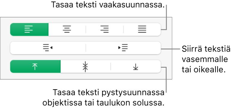 Muoto-sivupalkin Tasaus-osio, jossa on selitteitä tekstin tasauspainikkeille.
