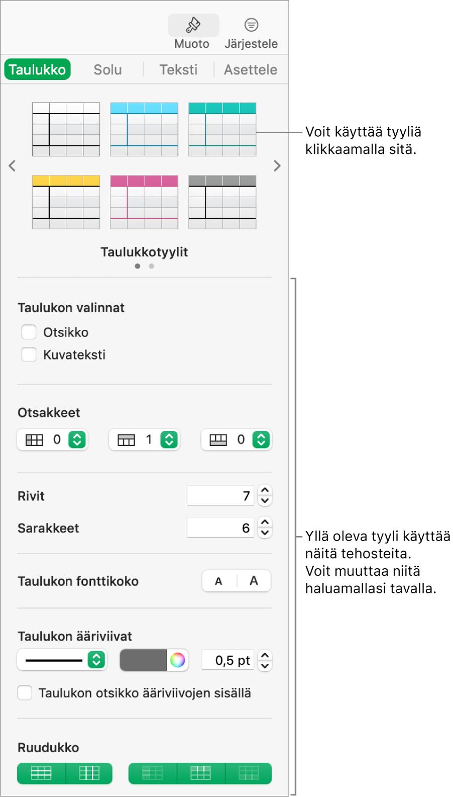 Muoto-sivupalkki, jossa näkyy taulukkotyylejä ja muotoiluvalintoja.