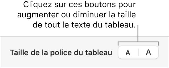 Commande de taille de police pour le texte d'un tableau.