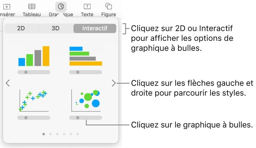 Menu Graphique affichant des graphiques interactifs, notamment plusieurs graphiques à bulles.