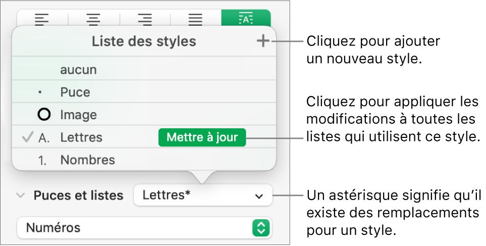 Le menu local «Liste des styles» avec un astérisque indiquant une substitution et des légendes pour le bouton «Nouveau style», et un sous-menu d'options de gestion des styles.