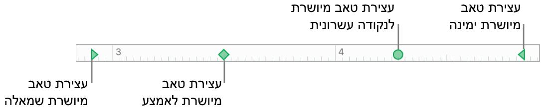 הסרגל עם סמנים עבור שוליים ימניים ושמאליים של פיסקה וטאבים עבור יישור שמאלה, למרכז, ימינה ולפי הנקודה העשרונית.