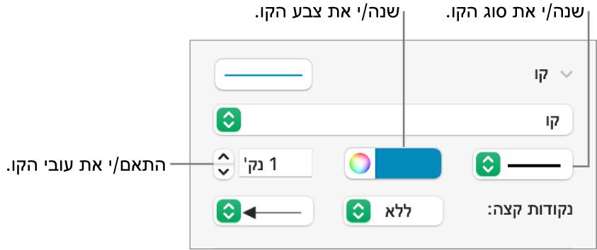 כלי הבקרה של משיחת קו להגדרת נקודות קצה, עובי קו וצבע.