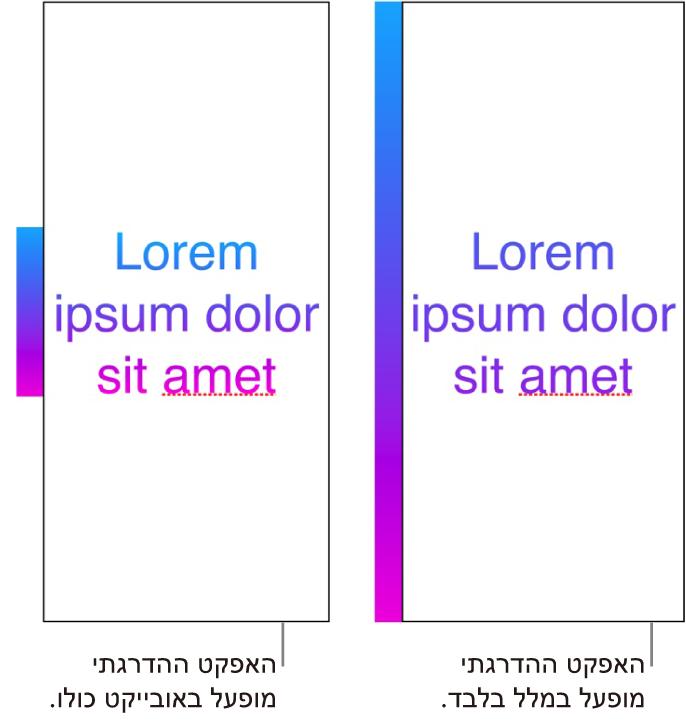 דוגמאות זו לצד זו. הדוגמה הראשונה מציגה מלל כאשר הגרדיאנט הוחל רק עליו כך שכל קשת הצבעים מוצגת בו. הדוגמה השניה מציגה מלל שבה הגרדיאנט הוחל על האובייקט כולו, כך שרק חלק מקשת הצבעים מוצג במלל.
