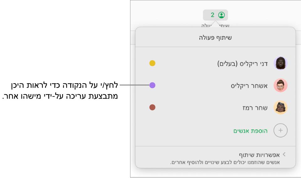 רשימת המשתתפים עם שלושה משתתפים ונקודה בצבע שונה משמאל לכל שם.