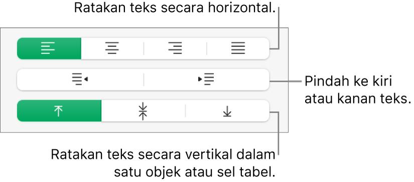 Bagian Perataan menampilkan tombol untuk meratakan teks secara horizontal, memindahkan teks ke kiri atau kanan, dan meratakan teks secara vertikal.