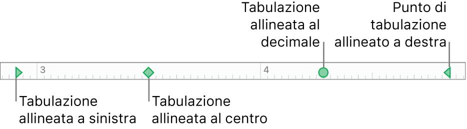 Righello con marcatori per i margini di paragrafo sinistro e destro e tabulatori per l'allineamento a sinistra, al centro, decimale e a destra.
