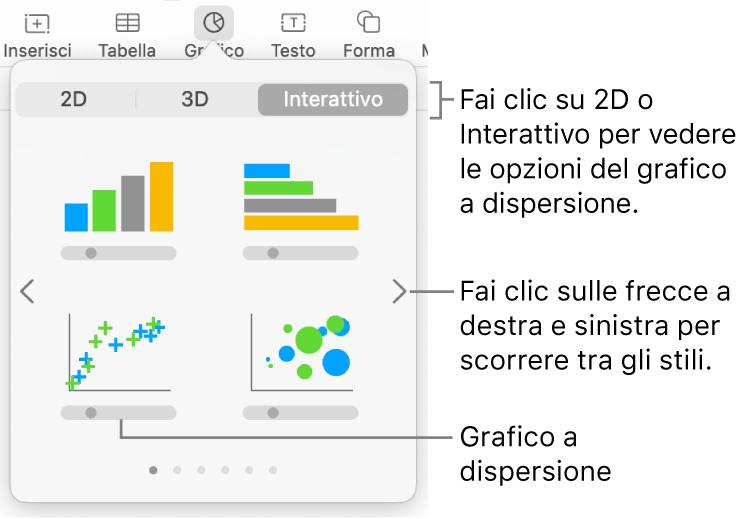 Menu Grafico con grafici interattivi, inclusa un'opzione per il grafico a dispersione.