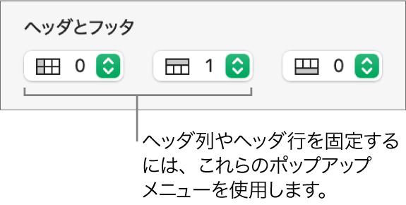 ヘッダおよびフッタの列や行を表に追加したり、ヘッダの行や列を固定表示したりするためのポップアップメニュー。