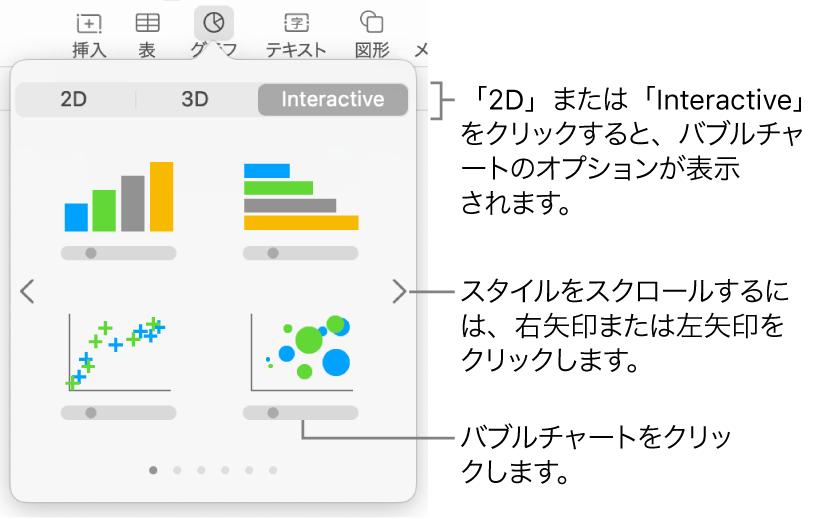 バブルチャートのオプションを含むグラフメニュー。インタラクティブグラフが表示された状態。