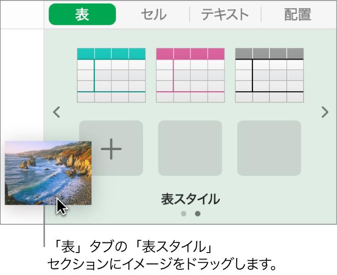イメージを表スタイルにドラッグして新しいスタイルを作成している状態。