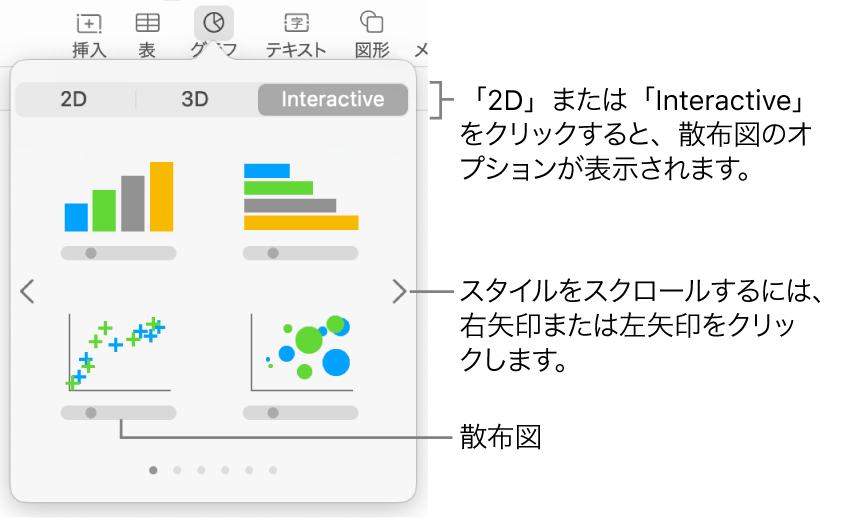 散布図のオプションを含むグラフメニュー。インタラクティブグラフが表示された状態。