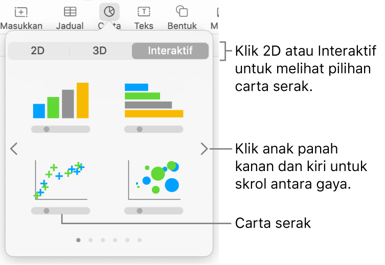 Menu carta menunjukkan carta interaktif, termasuk pilihan carta serak.