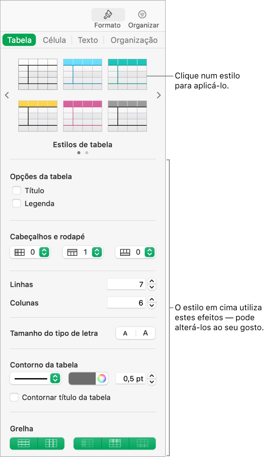 A barra lateral de formatação a mostrar estilos de tabela e opções de formatação.