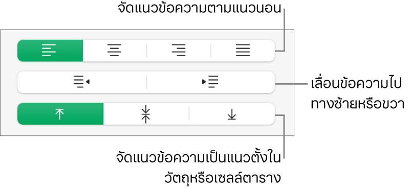 ส่วนการจัดแนวจะแสดงปุ่มสำหรับจัดแนวข้อความในแนวนอน เลื่อนข้อความไปทางซ้ายหรือขวา และจัดแนวข้อความในแนวตั้ง
