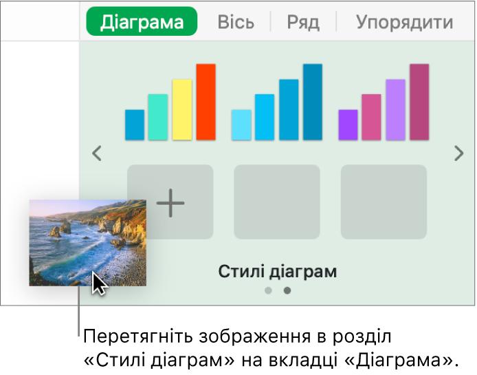 Перетягування зображення в розділ стилів діаграм для створення нового стилю.