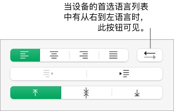 """""""格式""""边栏""""对齐""""部分的""""段落方向""""按钮。"""
