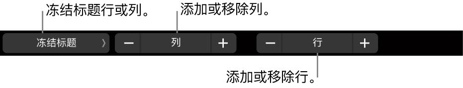 MacBook Pro 触控栏,包含的控制可用于冻结标题行或列、添加或移除列以及添加或移除行。