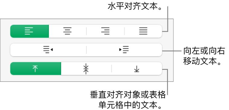 """""""对齐""""部分,显示水平对齐文本按钮、左移或右移文本按钮,以及垂直对齐文本按钮。"""