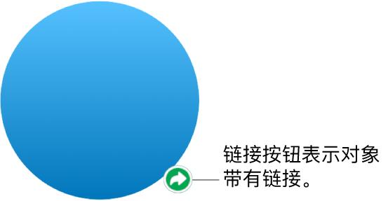 形状上的链接按钮。