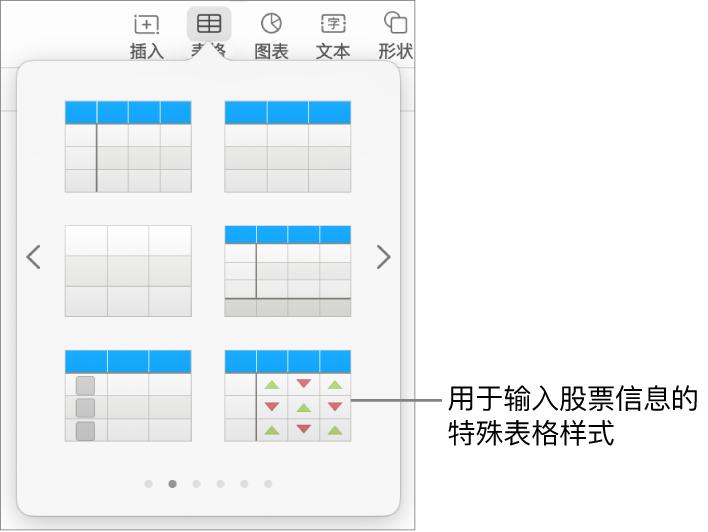 """""""表格""""按钮已选中,下方显示表格面板。股票表格样式位于右下角。"""