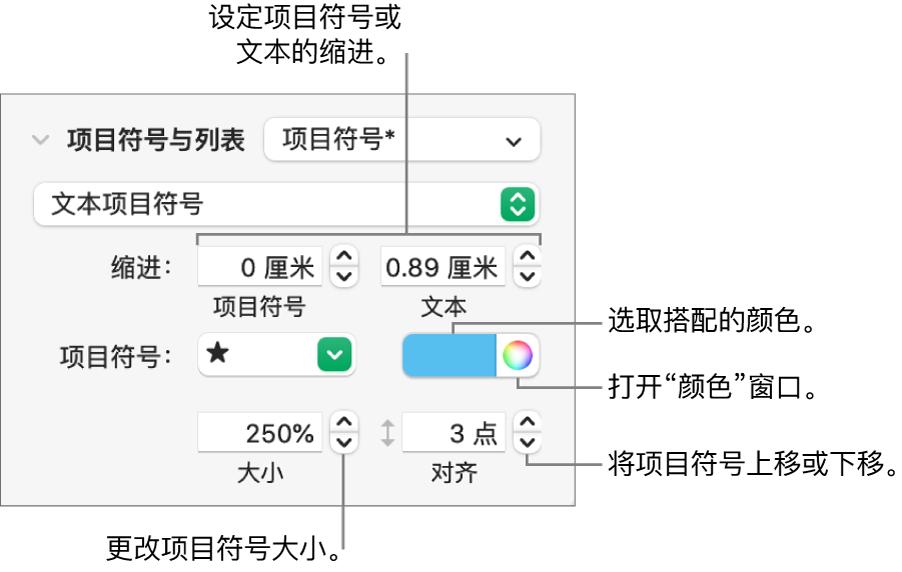 """""""项目符号与列表""""部分,带有项目符号和文本缩进、项目符号颜色、项目符号大小和对齐方式的控制的标注。"""