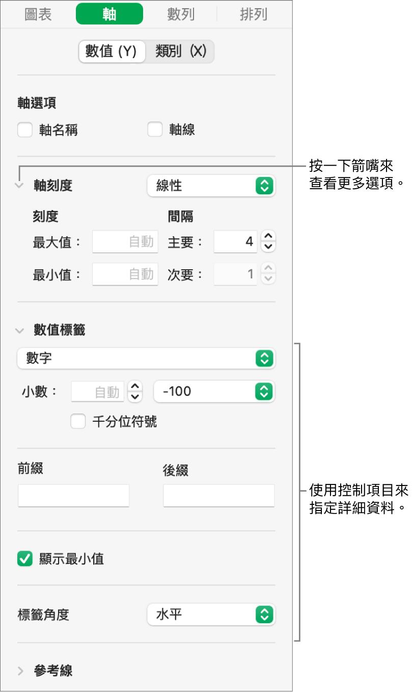 格式化圖表軸標記的控制項目。