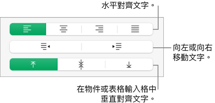 「格式」側邊欄的「對齊方式」部份,説明文字指向文字對齊方式按鈕。