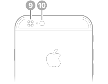 The back view of iPhone 6s.