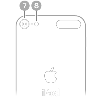 The back view of iPod touch.