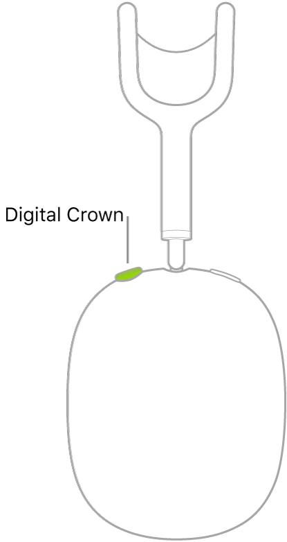 رسم توضيحي يبين موقع DigitalCrown على سماعة الرأس اليمنى للـAirPodsMax.