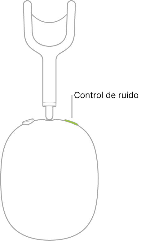 Ilustración que muestra dónde se encuentra el botón de control de ruido del auricular derecho de los AirPodsMax.