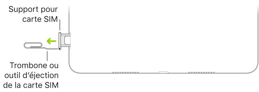 Un trombone ou un outil d'éjection de carte SIM est inséré dans le petit trou du support pour carte SIM situé sur le côté droit de l'iPad.