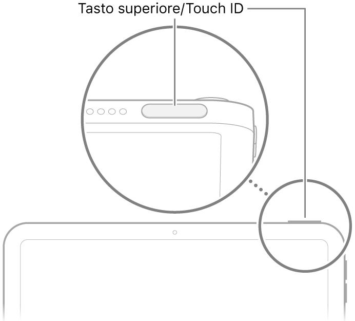 Il tasto superiore/Touch ID nella parte superiore di iPad.