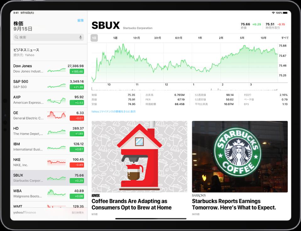 横向きの「株価」画面。左上隅には検索フィールドがあります。検索フィールドの下にはウォッチリストがあります。ウォッチリストで銘柄が選択されています。画面の中央に、選択した銘柄の1年間のパフォーマンスを表示するチャートがあります。チャートの上には1日、1週間、1か月、3か月、6か月、1年、2年、5年、または10年単位の銘柄のパフォーマンスを表示するボタンがあります。チャートの下には始値、高値、安値、時価総額などの株価の詳細が表示されます。チャートの詳細の下には、株価に関連するApple Newsの記事が表示されます。