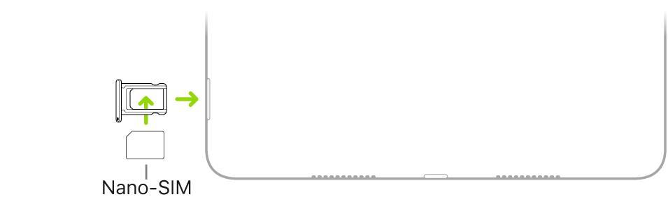 Cartão nano-SIM sendo inserido na bandeja do SIM do iPad; o canto angulado encontra-se na parte superior esquerda.