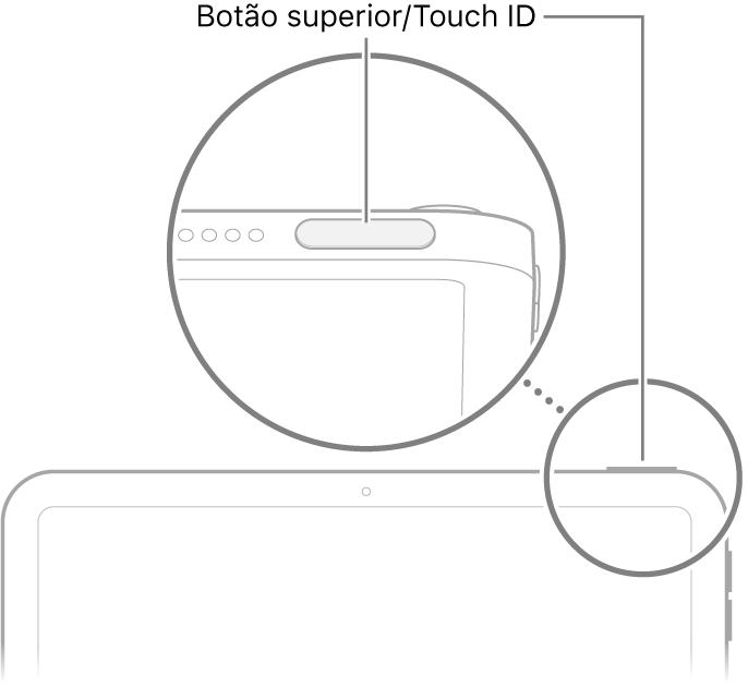 Botão superior/Touch ID na parte superior do iPad.