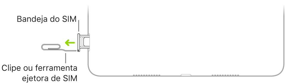 Um clipe ou ferramenta ejetora de SIM está inserido no pequeno orifício da bandeja do SIM na lateral direita do iPad.