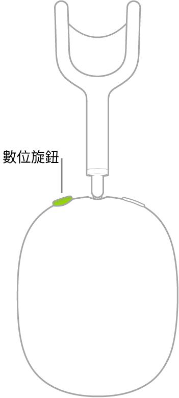 插圖顯示數位旋鈕在 AirPods Max 右耳機上的位置。