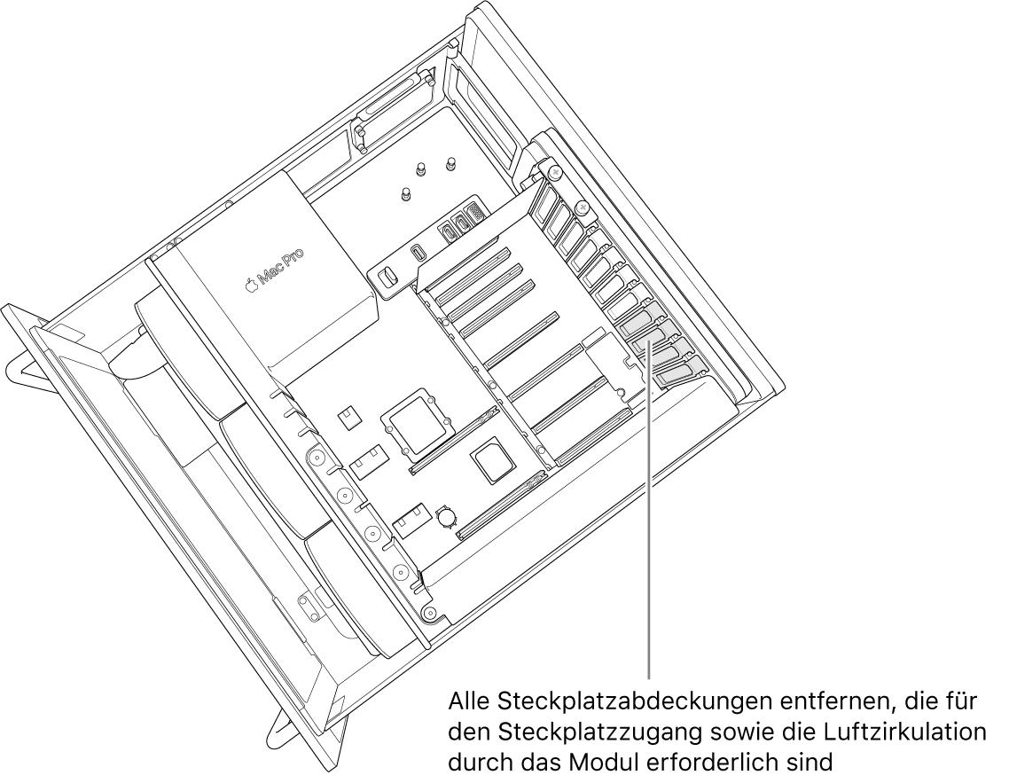 Alle Steckplatzabdeckungen, die für den Zugang zum Kartenanschluss und die Luftzirkulation durch das Modul erforderlich sind, werden entfernt.