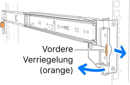 Eine Montageschiene, bei der die Position der vorderen Verriegelung zu sehen ist.