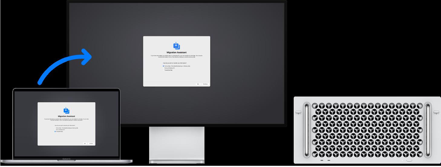 Un MacBookPro y un MacPro con una pantalla conectada. El Asistente de Migración aparece en ambas pantallas y una flecha desde el MacBookPro al MacPro describe la transferencia de los datos de uno al otro.