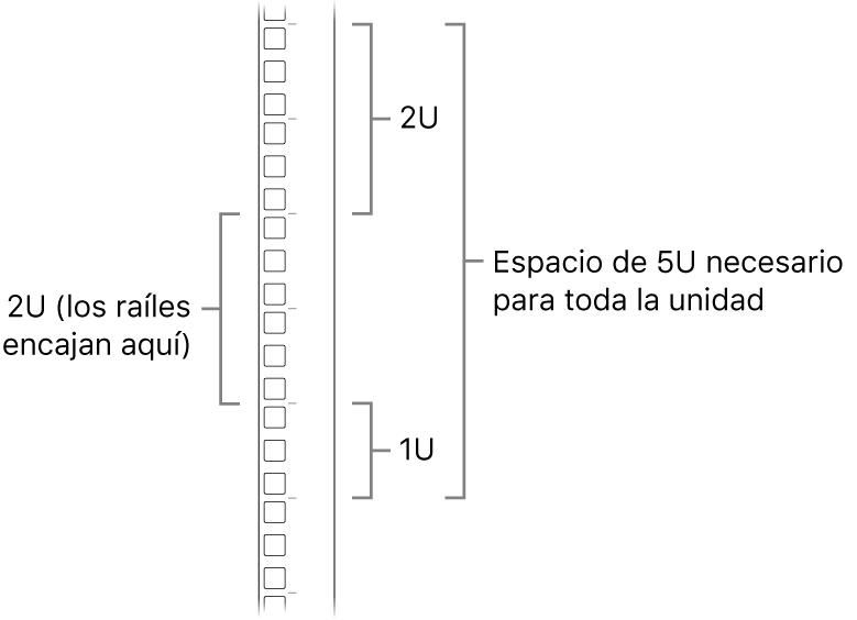 El lateral de un rack con las unidades necesarias para instalar un MacPro.