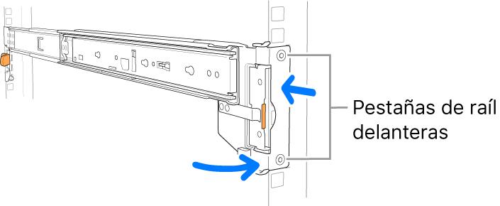 Conjunto de riel que muestra la ubicación de las patillas delanteras del riel.